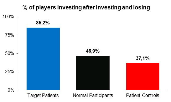 20160802 Players investing
